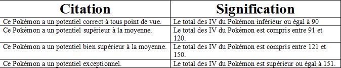 [MaJ] La Reproduction Stratégique (Avec Magicarpe) By Starwater 1395623639071567000