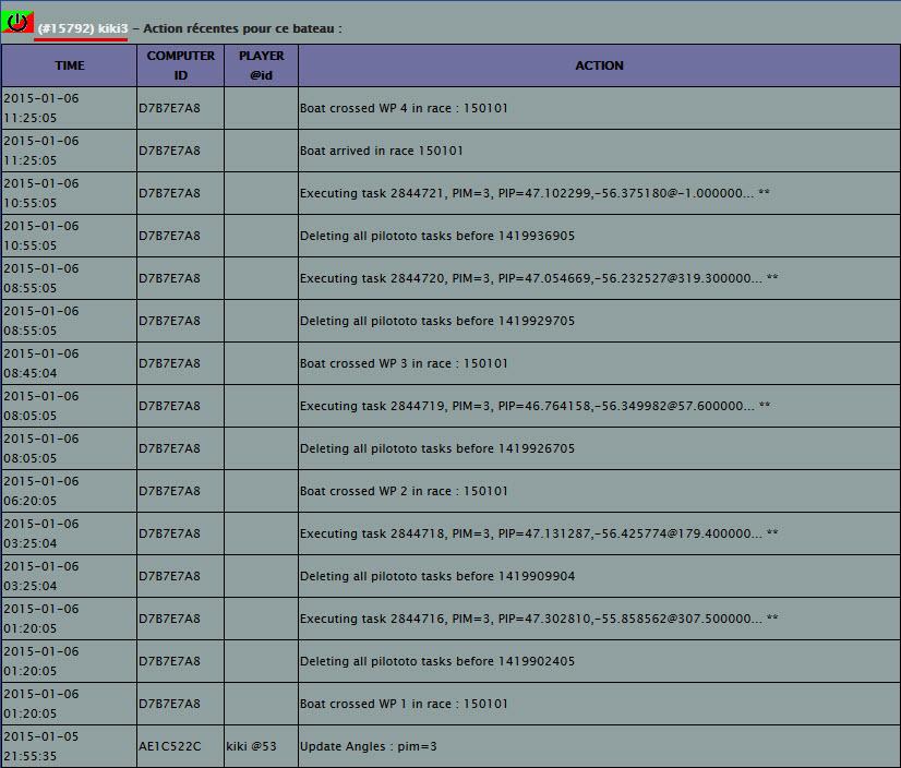 Test LMNH sur VLM - Page 4 1420543585065438500