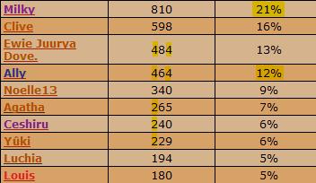 Homonumbers + performances  - Page 10 1393262786088114200