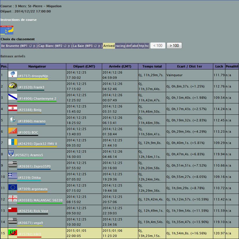 Test LMNH sur VLM - Page 4 1420543952004262800