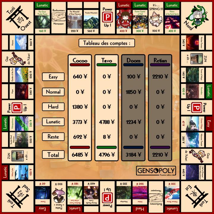 Gensopoly : Les parties en ligne 1419791393004348700