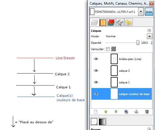 [Tutoriel] Bases de la coloration sur Gimp/Photofiltre (par Showel) 1340783420086636100