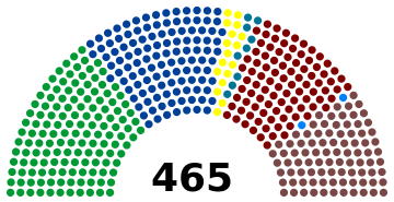 ¤ V2018 ¤ Topic de Regroupement des Elections  ANEp3AQ2