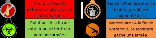 Règles de Risk et historique 1408619857018737800