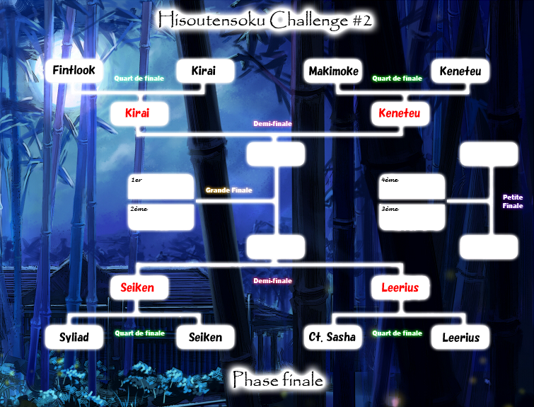 Hisoutensoku Challenge #2 1350578778043973500