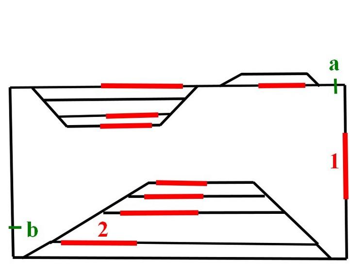 Rencontre 4 voies