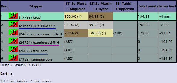 Test LMNH sur VLM - Page 4 1420807659091017100