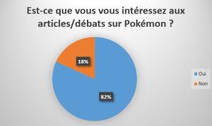 Les communautés Pokémon sur les réseaux sociaux 1489101499090613600