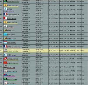 La course des pertuis (Permanent 110 mn) - Page 4 1259793093029518000