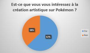 Les communautés Pokémon sur les réseaux sociaux 1489101537021592800