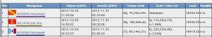 Brehat-Horn-Locmariaquer (playground) - Page 3 1351849855070140000
