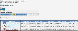 Red Sea Tour 2 : Ghubbah - Hordio 1352031327088958600