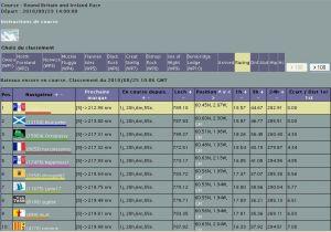 Round Britain and Ireland Race (23/08/2010 14:00 GMT) 1282730967055830700