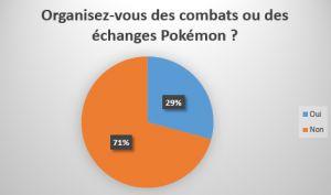 Les communautés Pokémon sur les réseaux sociaux 1489101640060368300