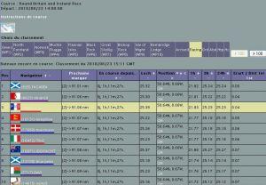 Round Britain and Ireland Race (23/08/2010 14:00 GMT) 1282668795009750600