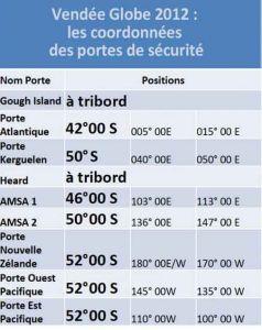 Le Vent des Globes (VLM) 1350514561086498900